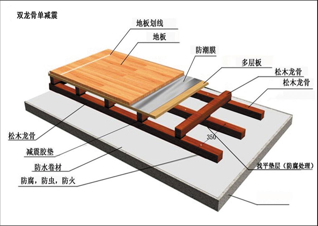 运动木地板结构.jpg