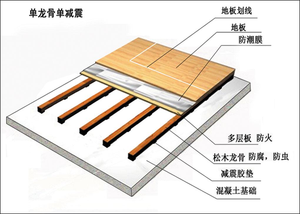 运动木地板结构 (3).jpg