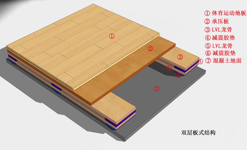 运动木地板结构 (1).jpg