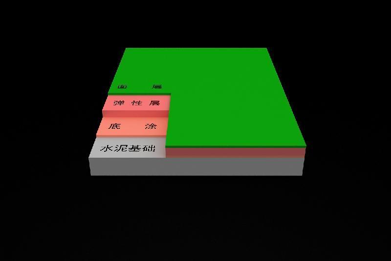 硅PU结构图