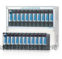 美国英思科GTC-200A系列 多通道气体检测控制器
