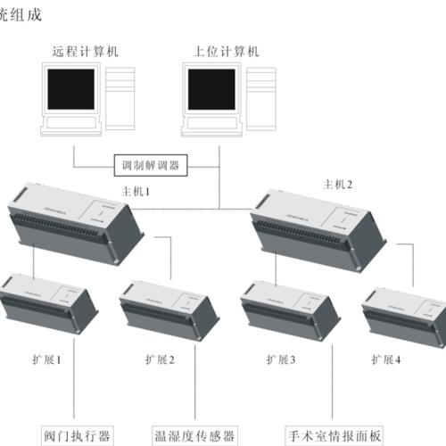 新一代空调机组控制器