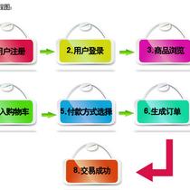叶黃素/胡萝卜醇/二羟基-d-胡萝卜素/植物黄体素/万寿菊提取物/Xanthophyll