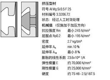 Profil-tech-daten_1-a.jpg