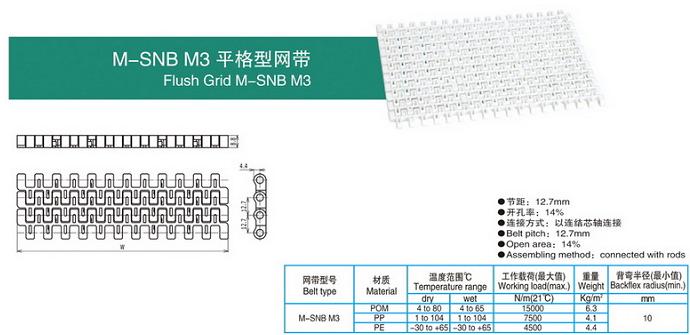M-SNB M3平格型网带.png