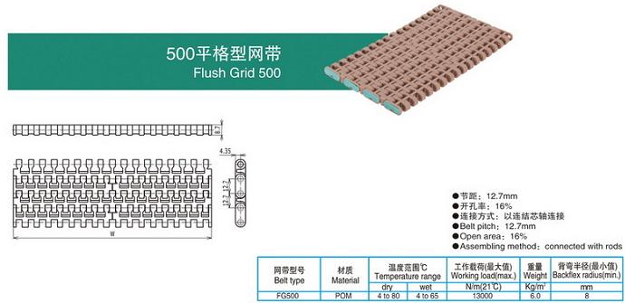 500平格型网带.png