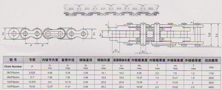 不锈钢工程塑料组合链.jpg