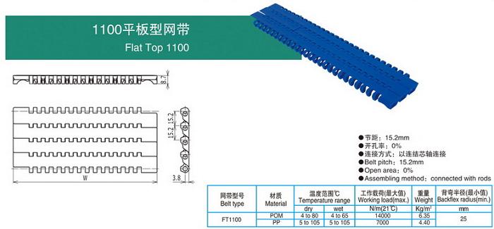 1100平板型网带.png