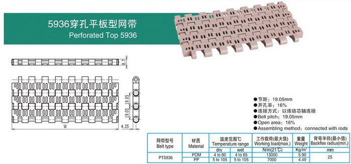 5936穿孔平板型网带.png