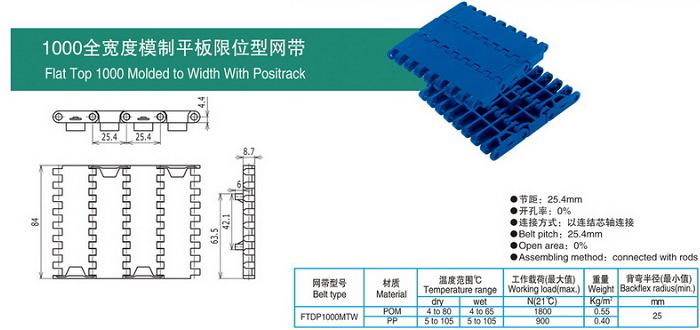 1000模制平板限位型网带.png