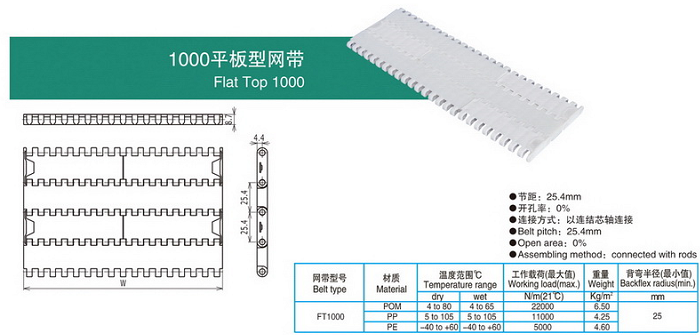 1000平板型网带.png
