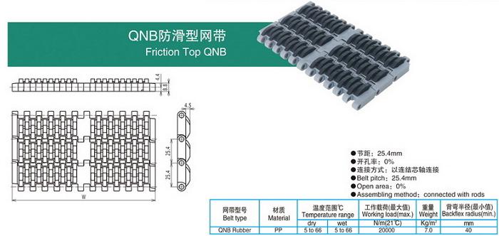 QNB防滑型网带.png