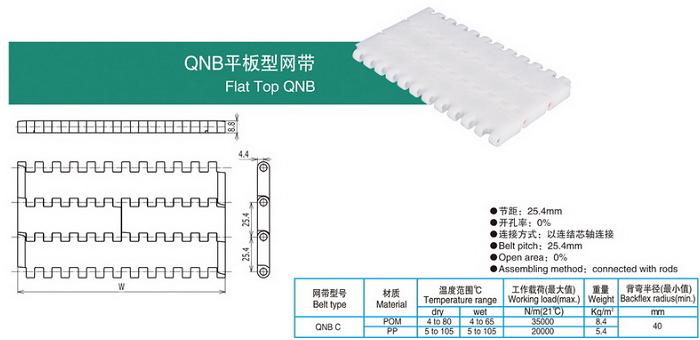 QNB平板型网带.png