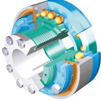 钢球式扭矩限制器-胀紧套联接