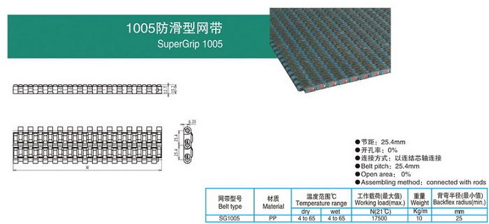 1005防滑型网带.png