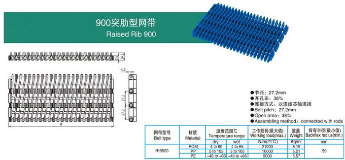900突肋型网带.png
