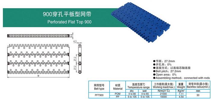 900穿孔平板型网带.png