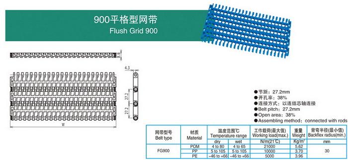 900平格型网带.png