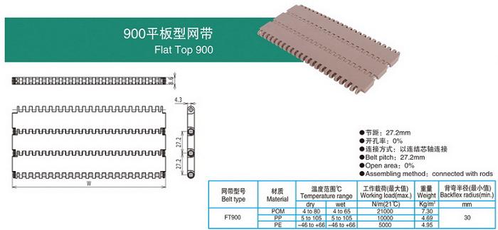 900平板型网带.png