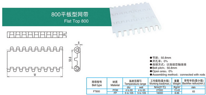 800平板型网带.png