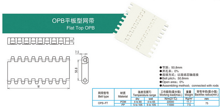 OPB平板型网带.png