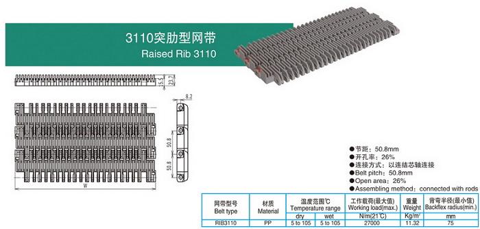 3110突肋型网带.png