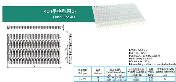400平格型网带.png