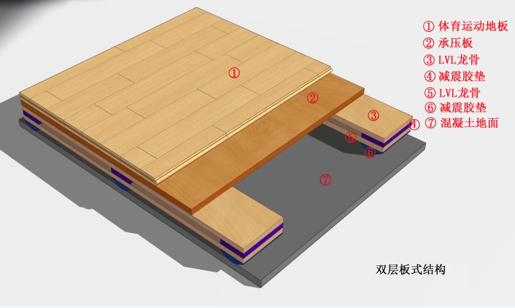 室内木地板-1.png