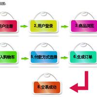 Gibco胎牛血清(Gibco:16000-044)