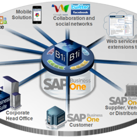 SAP Business One代理商/SAP B1软件/SAP B One系统选择南京达策