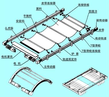 折叠式电动天棚帘,魅域遮阳,15201882996