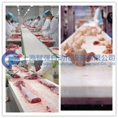 肉类和水产品加工行业.png