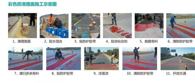 彩色防滑路面施工步骤图