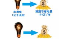 電力體制改革讓參與者分享改革紅利