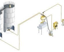 稱重測量系統
