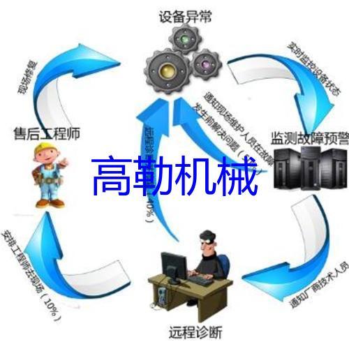 实验设备远程管理系统
