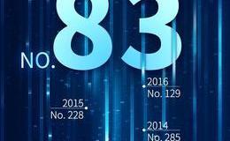 华为世界排名上升46名,终于跻身百强!