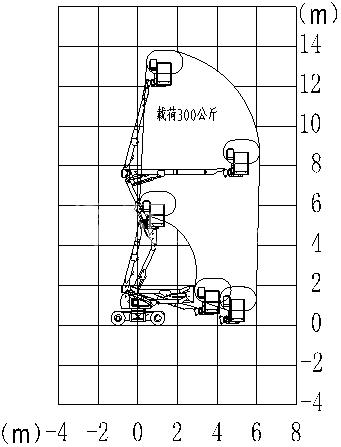 曲臂图2.png