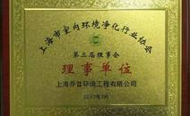 上海行业协会理事单位