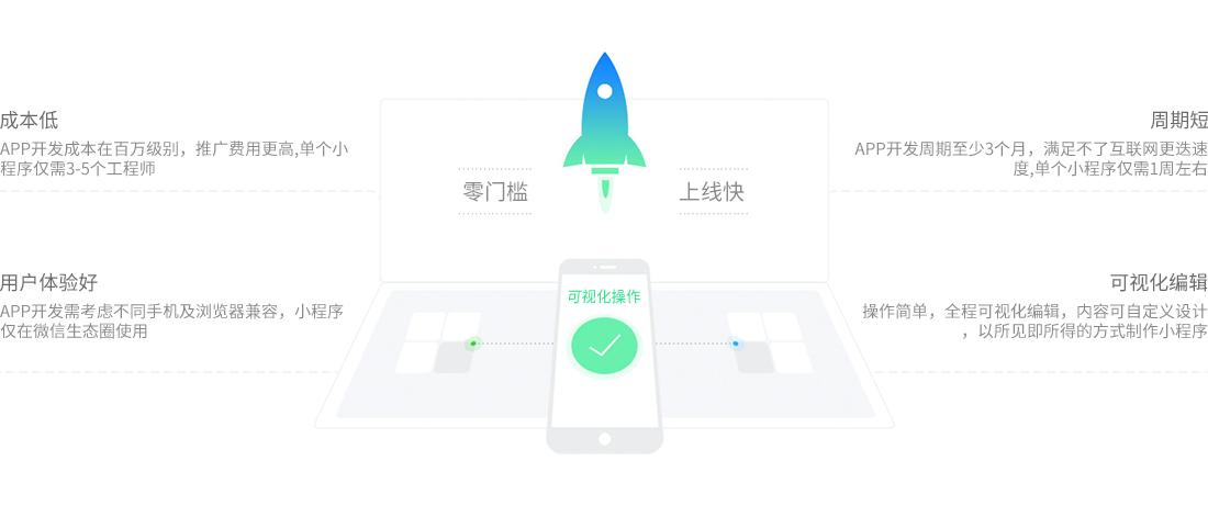 助贤网络是上海地区专业开发微信小程序的专业性公司