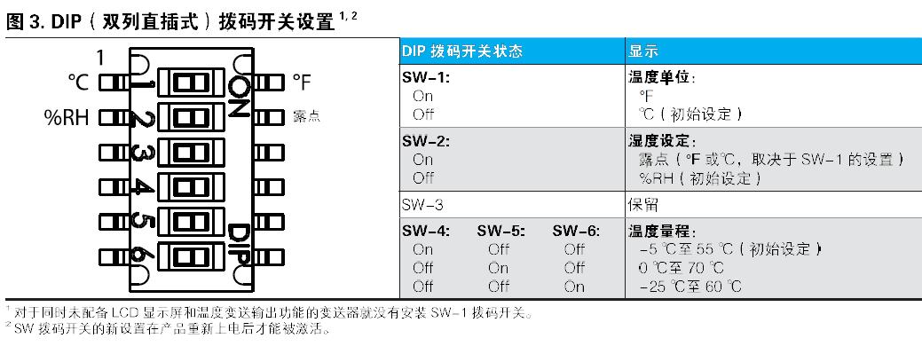 SCT跳线说明-1.png