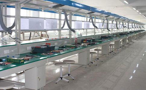 生产型行业ERP系统