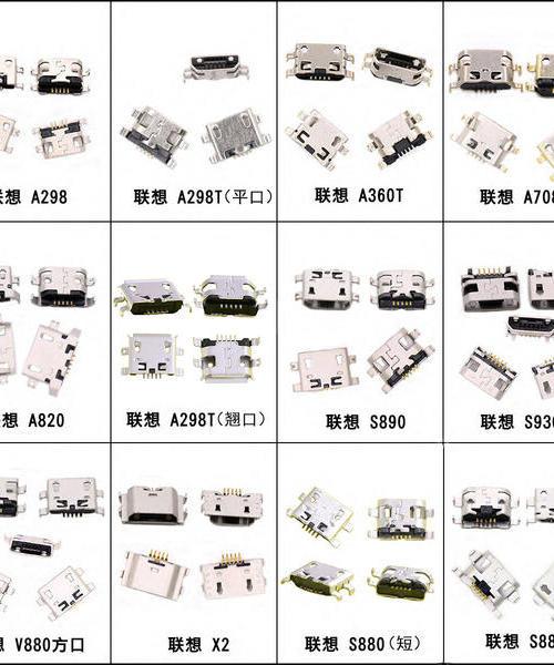 适用 联想A298T A360T A708T A820 S880 S890 S930 V880 手机尾插座 USB充电接口