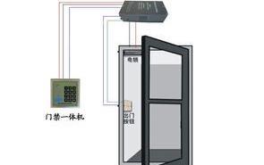 门禁系统解决方案