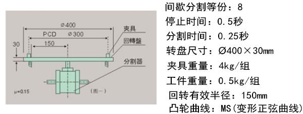 凸輪分割器選型