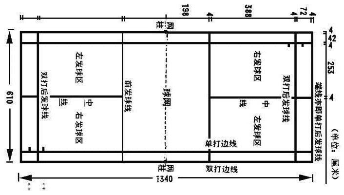 标准羽毛球场尺寸图.jpg