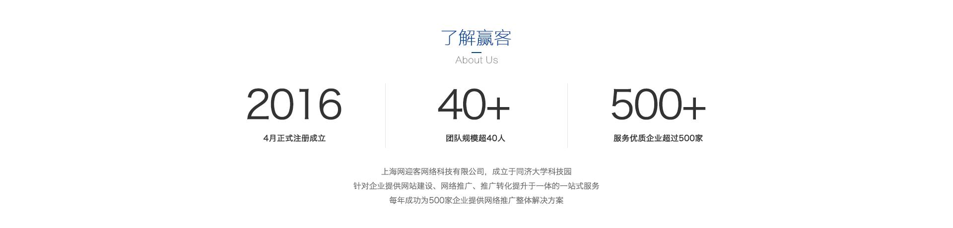 上海网迎客网络科技有限公司,成立于同济大学科技园,针对企业提供网站建设、网络推广、推广转化提升于一体的一站式服务。每年成功为500家企业提供网络推广整体解决方案。