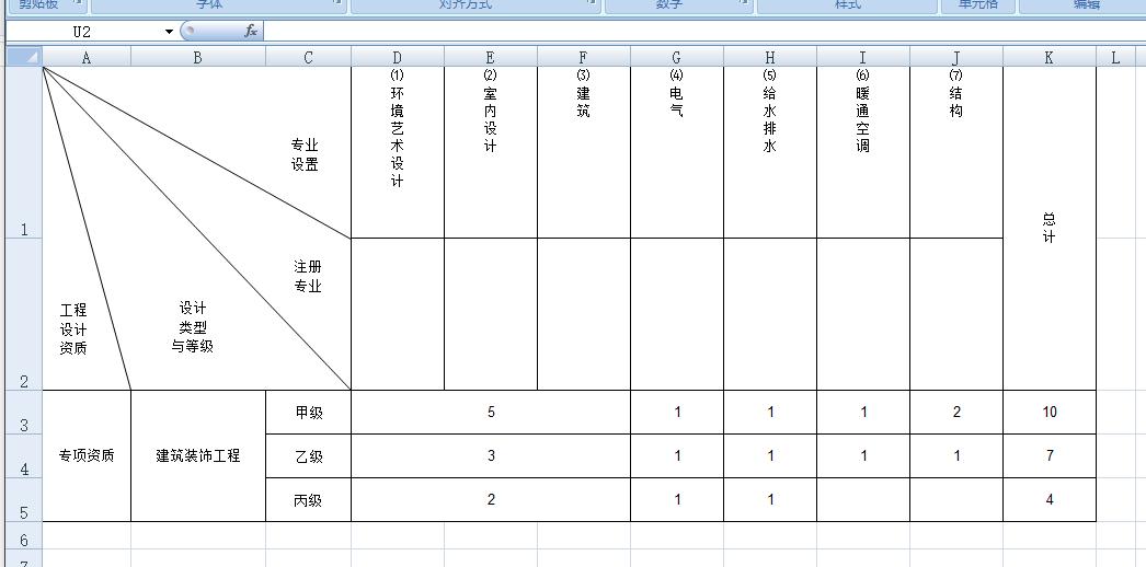 建筑装修工程专项设计人员配表.png