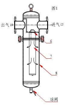 精密过滤器内部结构
