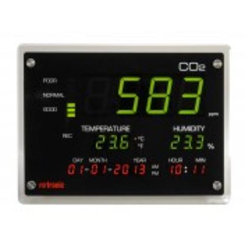 CO2 Display